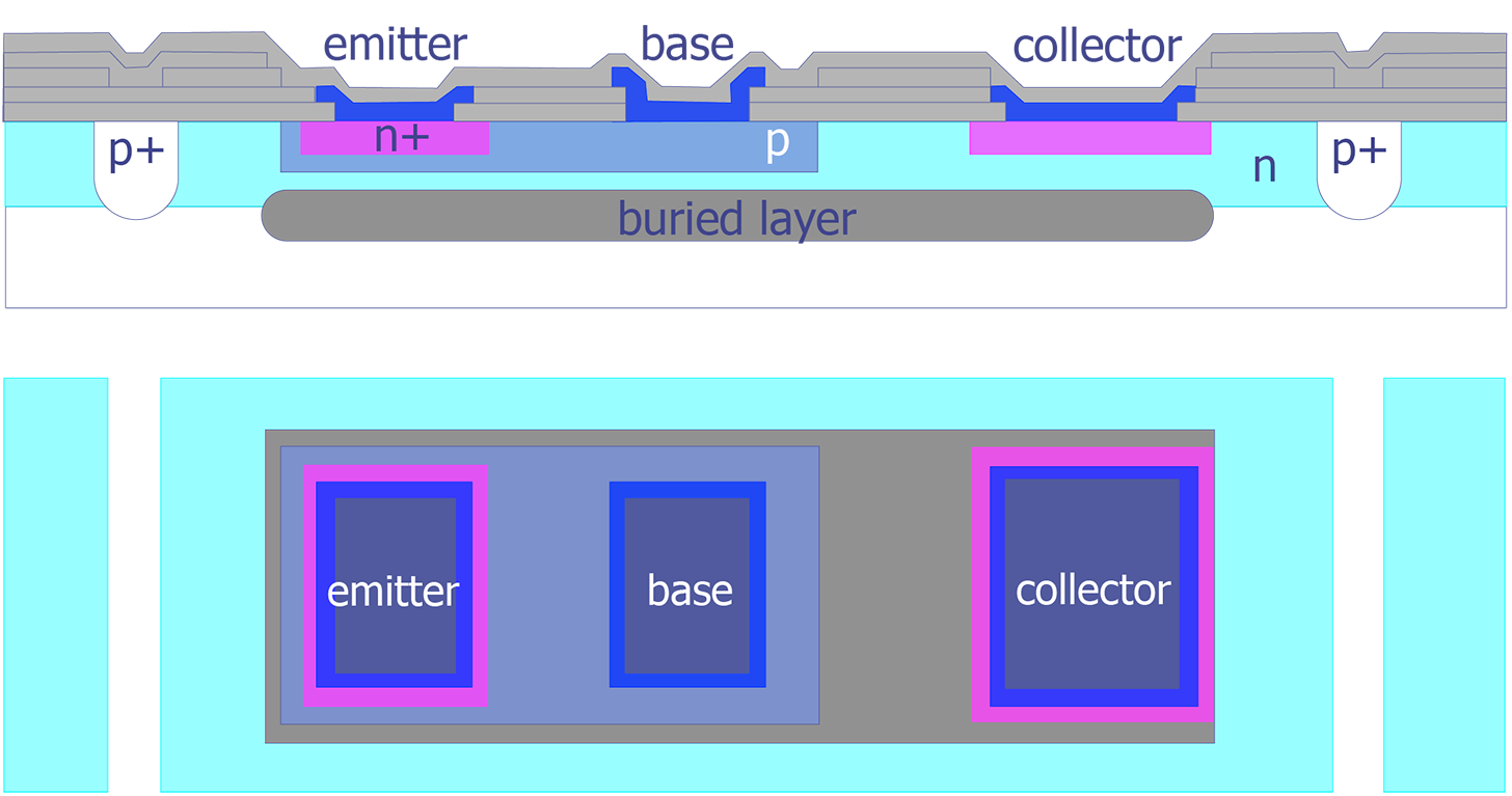 Device Recognition Semitracks Npn Transistor Circuits A Basic From Bipolar Process In Cross Section And Top View After Maly