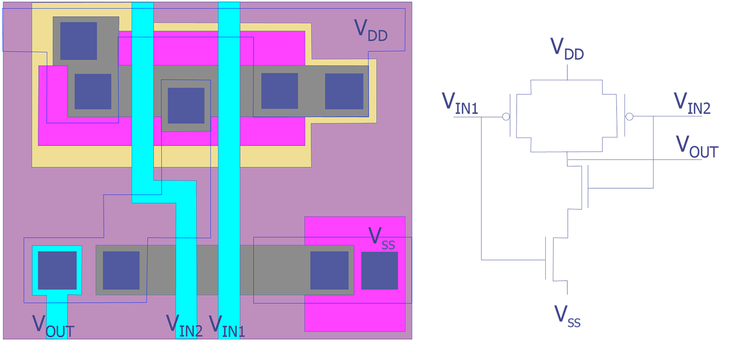 Device Recognition Semitracks Nand Gate Circuits Composite Layout And Schematic Of A 2 Input Cmos After Maly