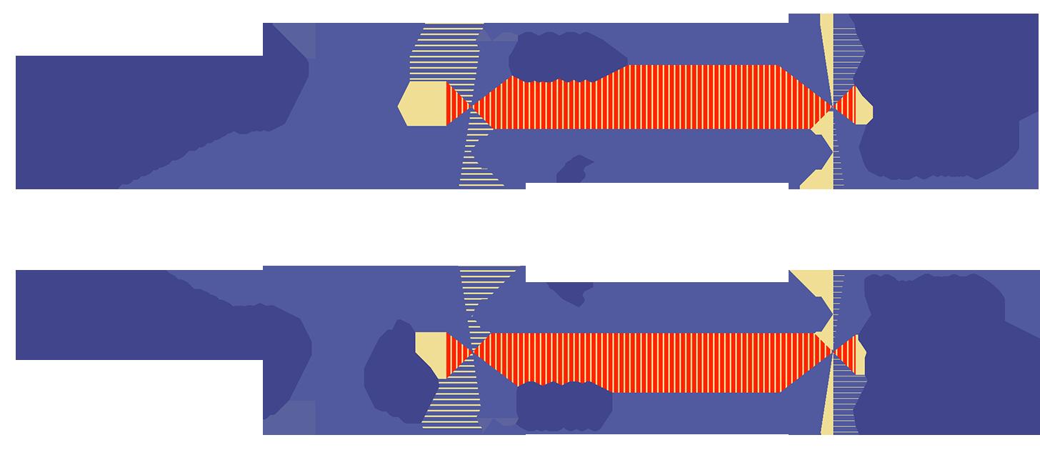 leakage curve test